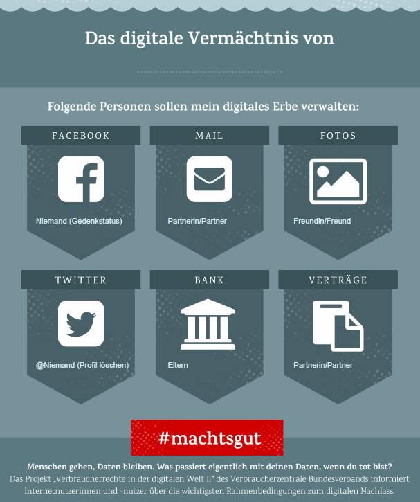 #machtsgut-Infografik zum digitalen Vermächtnis